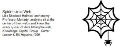 spiders-in-a-web-mini-with-explaination-v-1.jpg