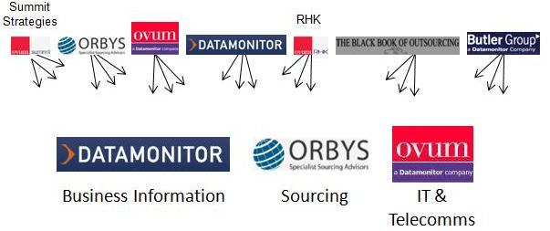 Datamonitor - Ovum Restructuring